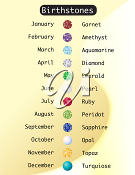 Royalty Free Clipart Image of a Birthstone Chart