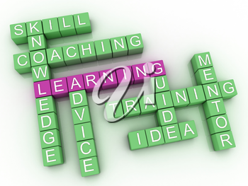 3d image Learning issues concept word cloud background