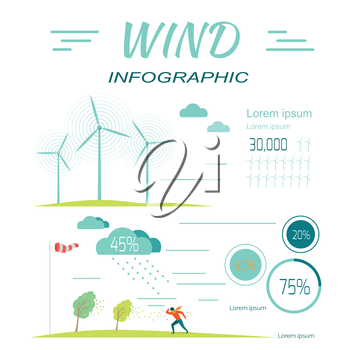 Wind infographics. Windmills as resource to generate energy. Meteorology windsock inflated by wind. Man suffers from strong wind. Wind levels, percentage charts. Vector illustration. Hurricane