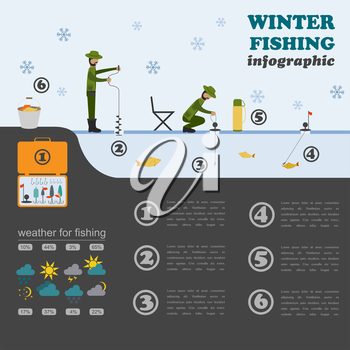 Fishing infographic. Winter fishing. Set elements for creating your own infographic design. Vector illustration