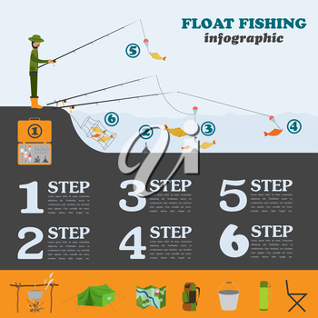Fishing infographic. Float fishing. Set elements for creating your own infographic design. Vector illustration