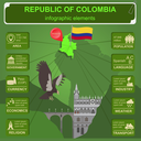 Colombia infographics, statistical data, sights. Vector illustration