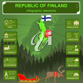 Finland infographics, statistical data, sights. Vector illustration